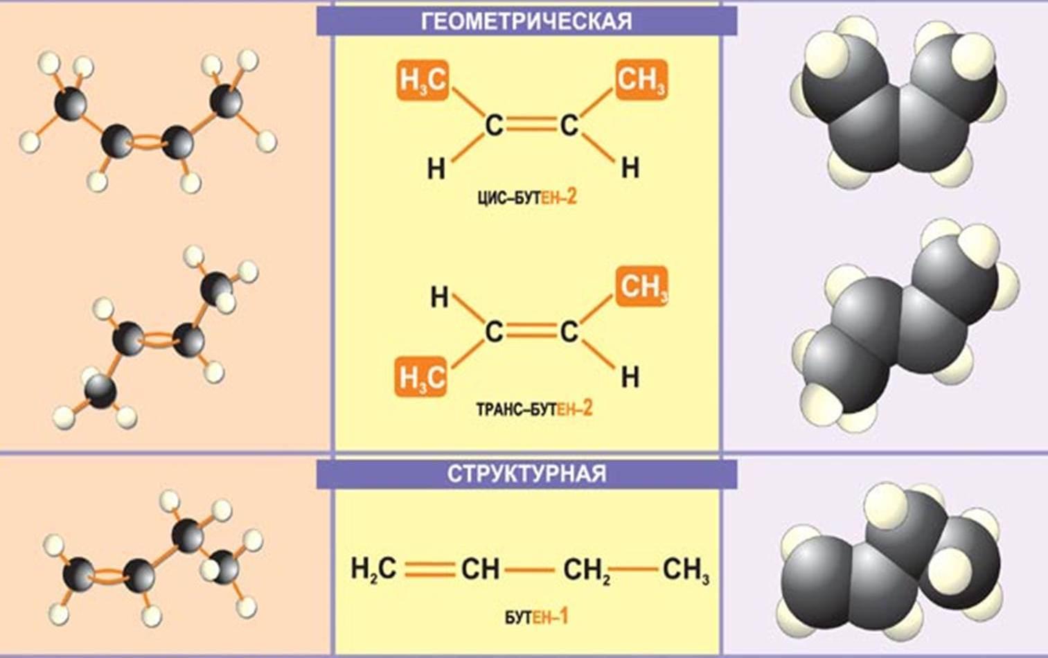 alkeny-izomeriya