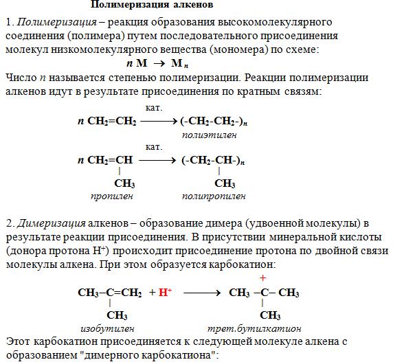 polimerizaciya