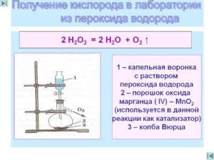 Получение кислорода 2