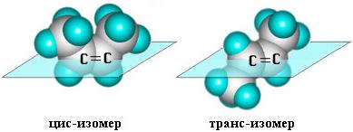 prostranstvennaya-izomeriya-alkenov