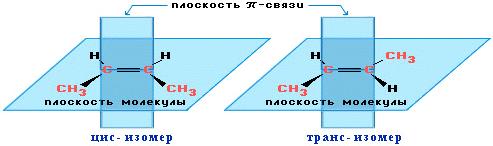 cis-trans-izomery
