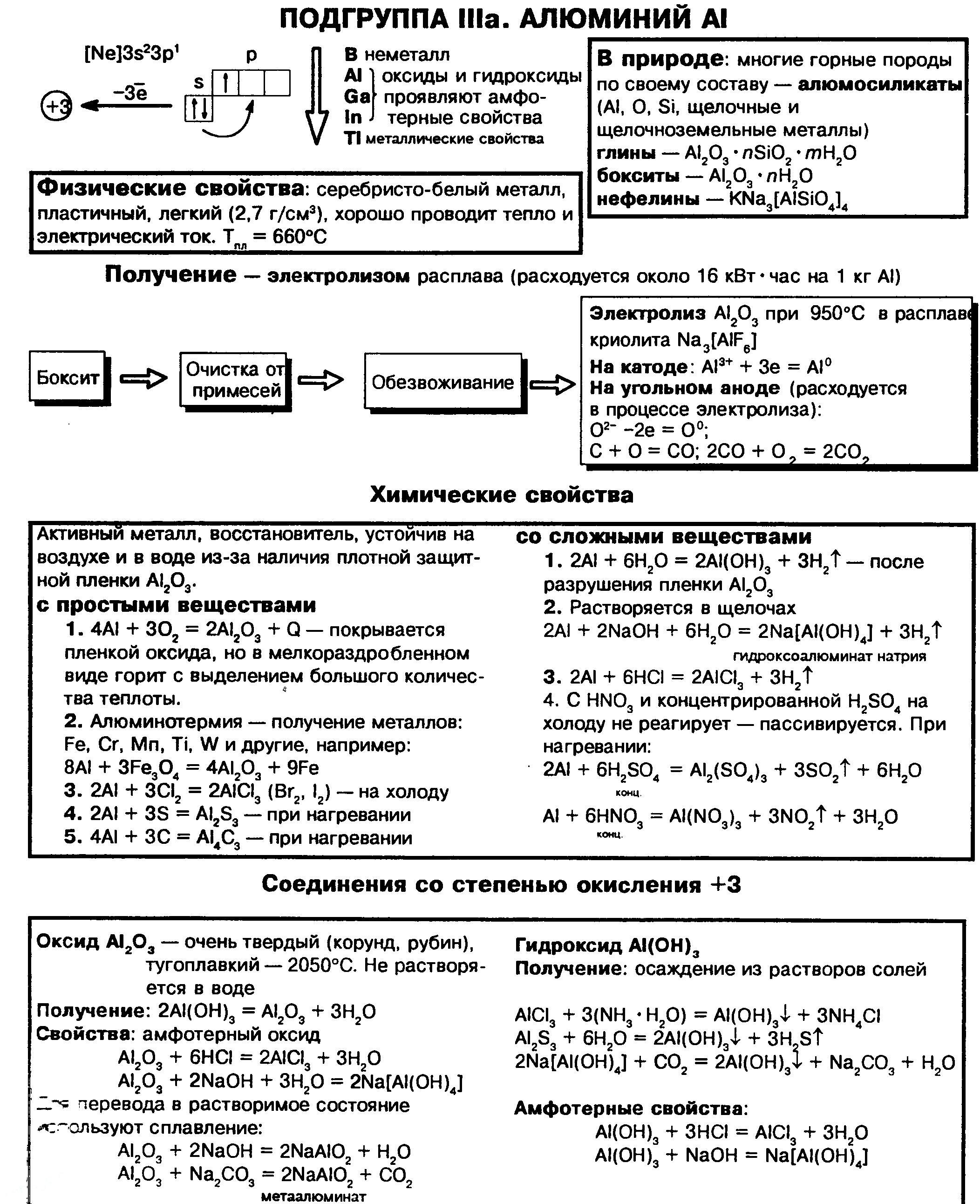 alyuminij-oksid-alyuminiya-gidroksid-alyuminiya