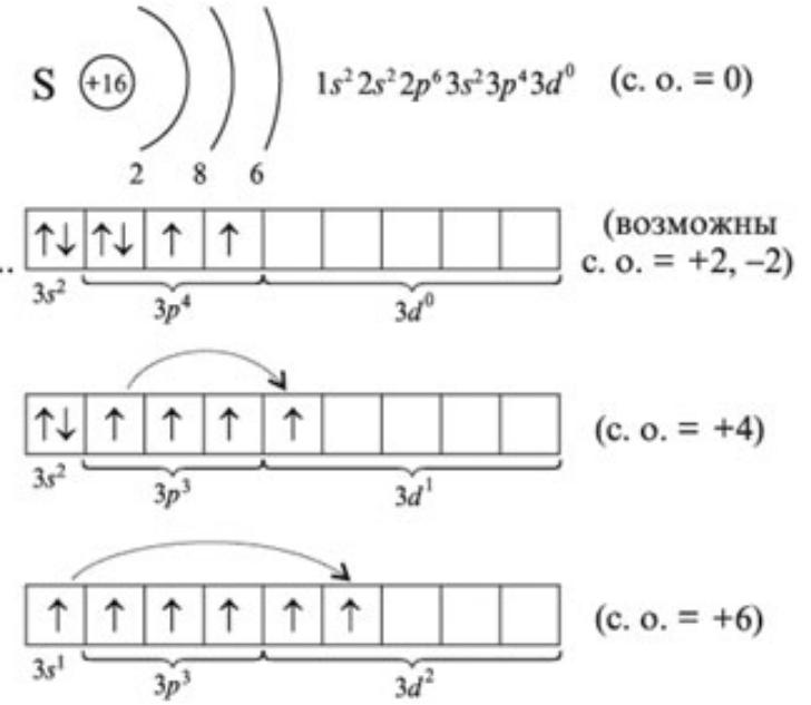 Рубидий схема электронного строения