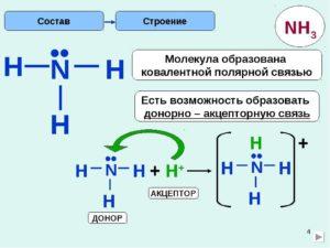 obrazovanie-donorno-akceptornyx-svyazej