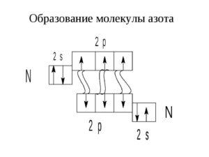 obrazovanie-molekuly-azota