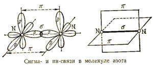 svyazi-v-molekule-azota