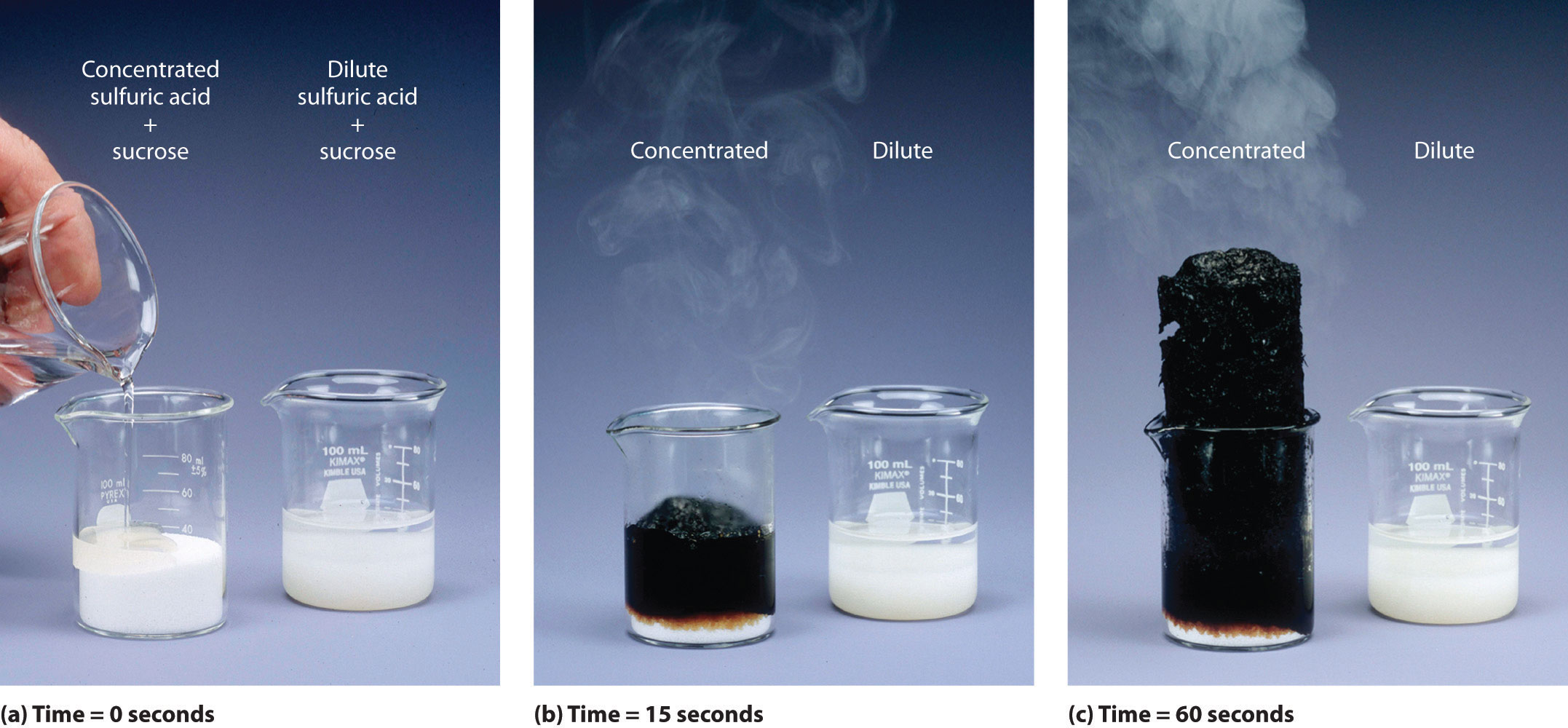 Почему вода темнеет при нагревании