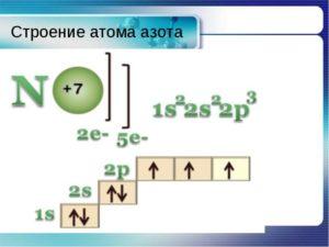 stroenie-atoma-azota