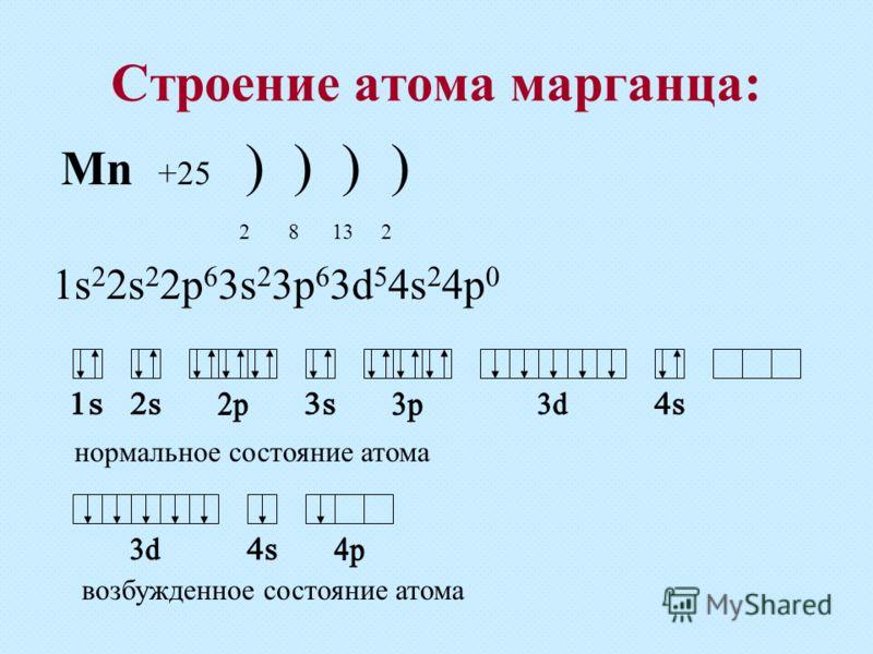stroenie-atoma-marganca