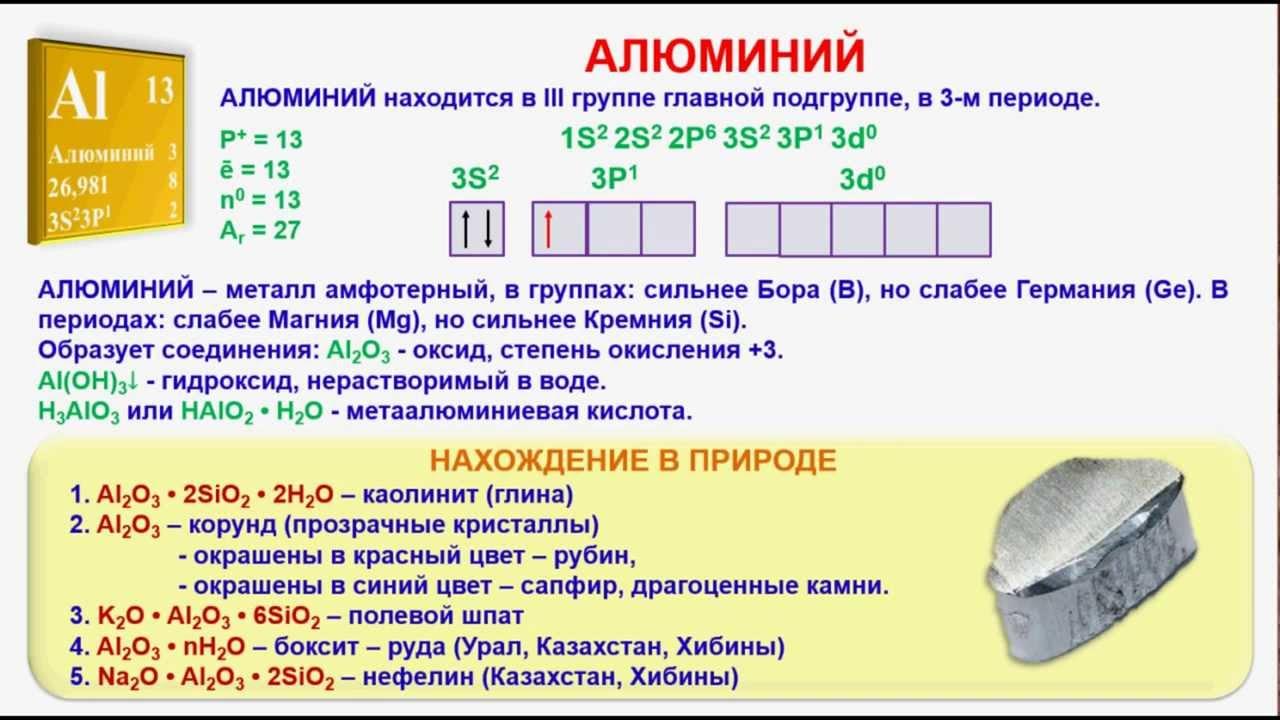xarakteristika-alyuminiya