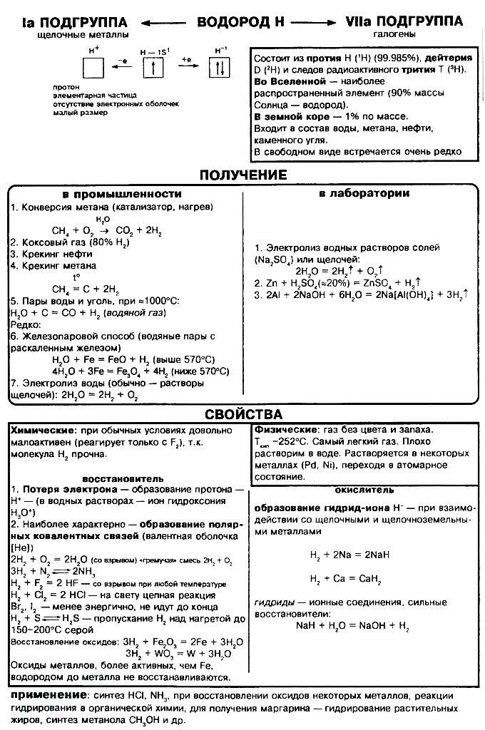 vodorod-ximicheskie-svojstva-poluchenie