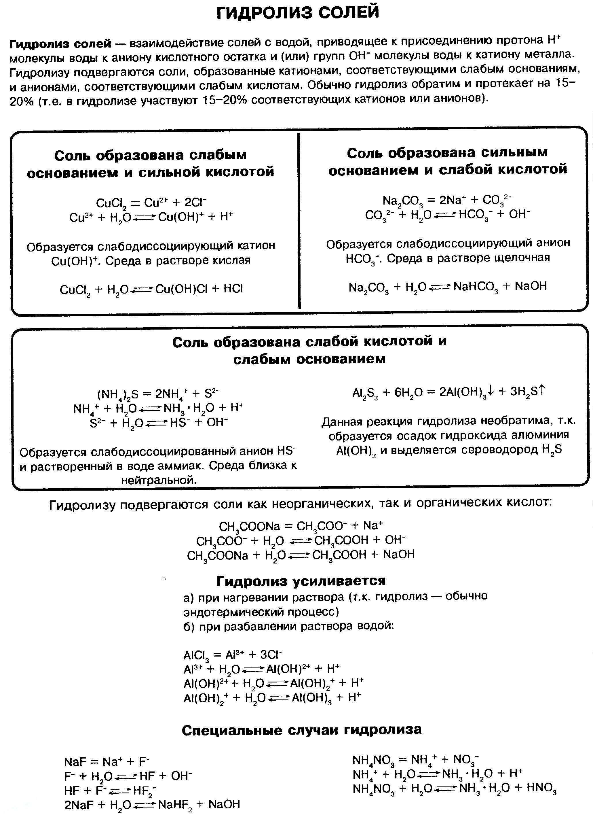gidroliz
