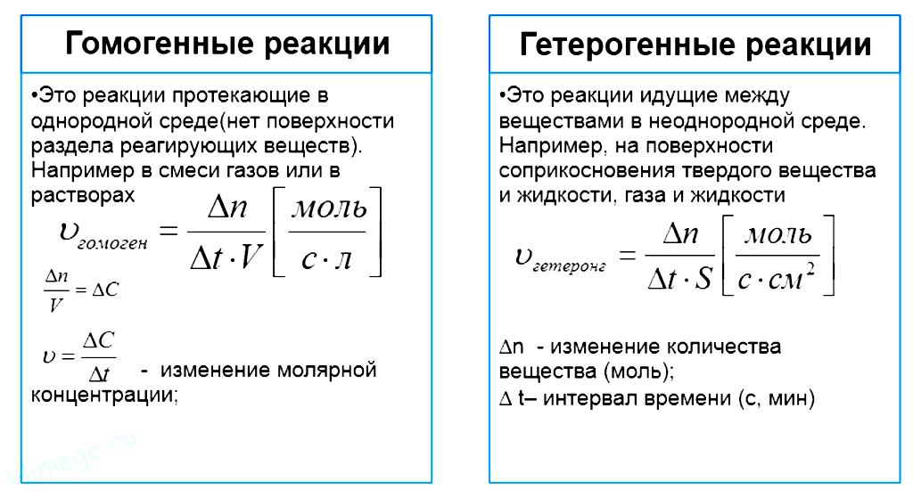 skorost-gomogennoj-i-geterogennoj-reakcii-1024x559