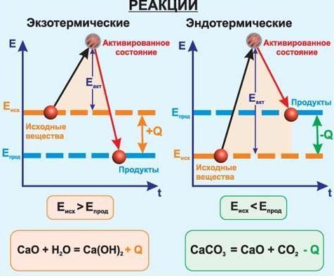 teplovoj-effekt-ximicheskoj-reakcii1