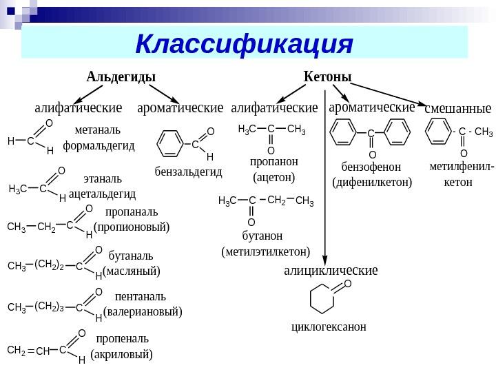 aldegidy-i-ketony