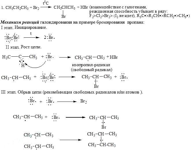 alkany-mexanizm-radikalnogo-zameshheniya1