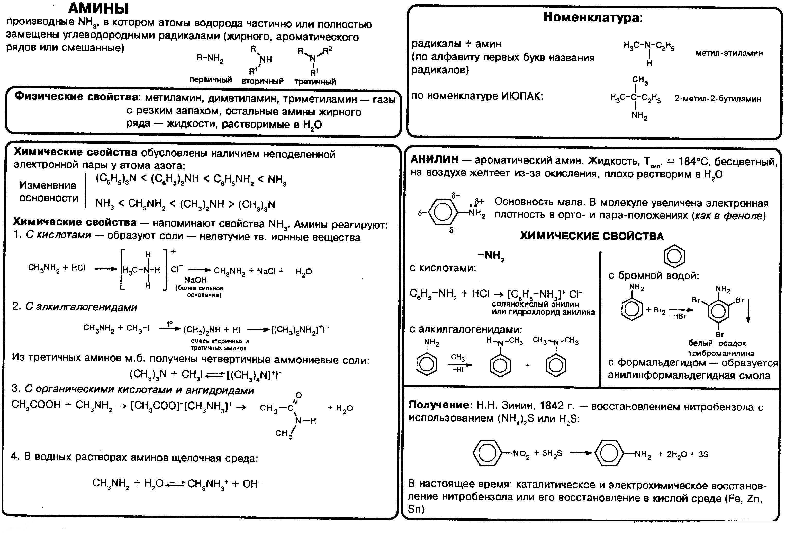 aminy-nomenklatura-poluchenie-svojstva