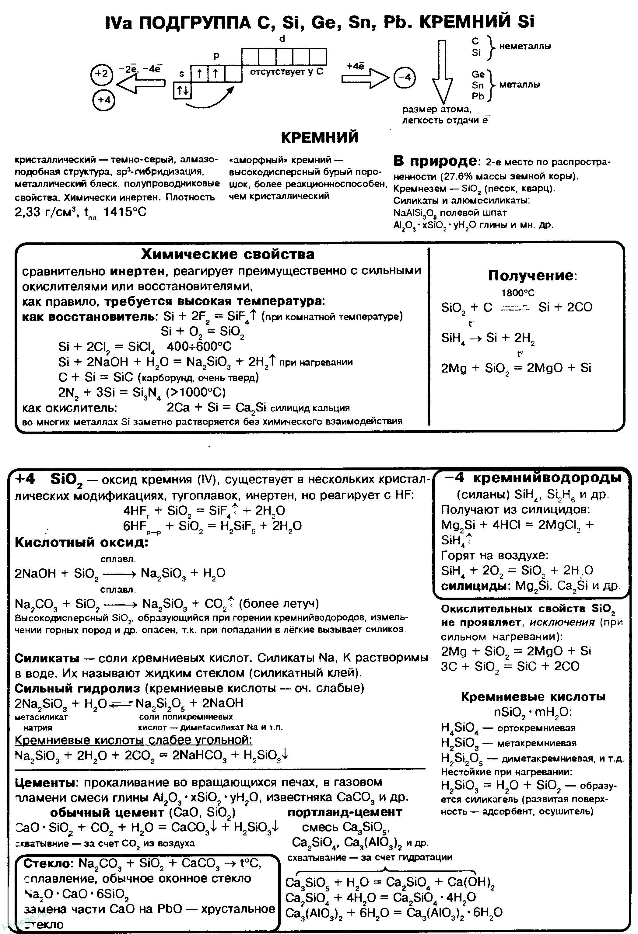 kremnij-ximicheskie-svojstva-sio2