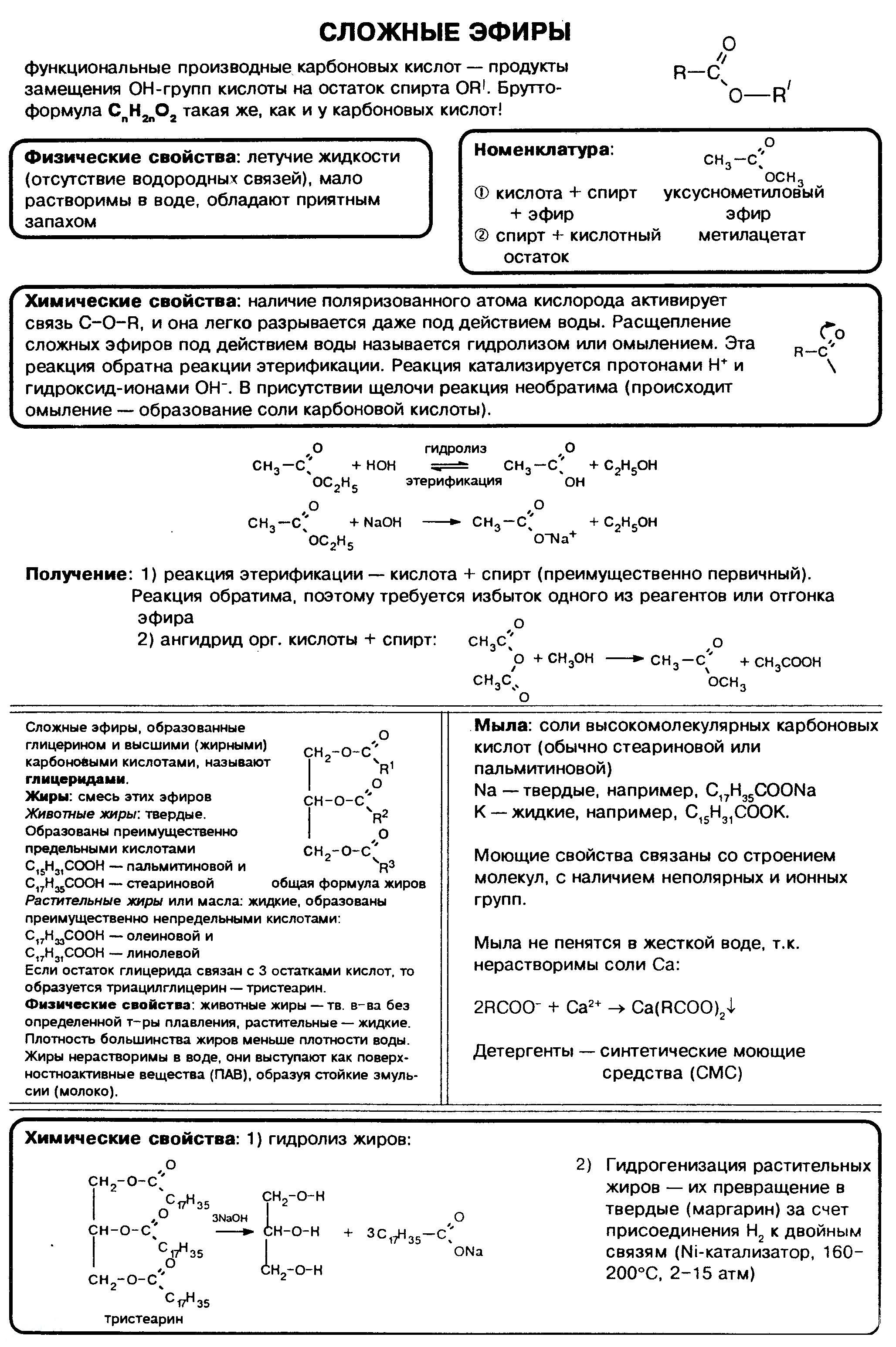 slozhnye-efiry-nomenklatura-poluchenie-svojstva