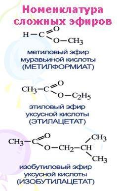 0023-023-nomenklatura-slozhnykh-efirov1
