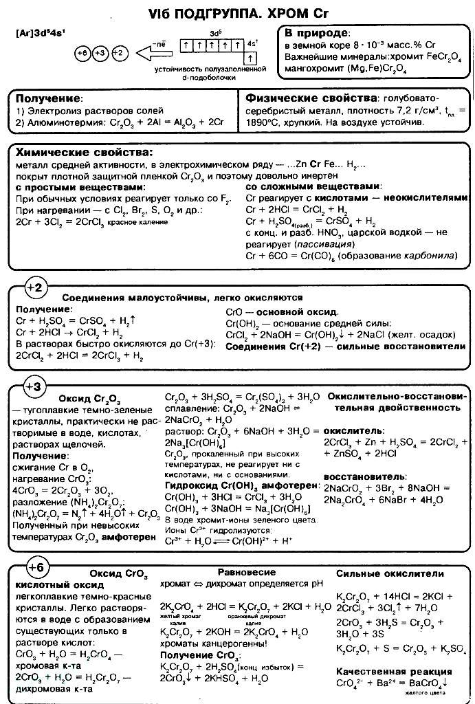 xrom-oksid-xroma-svojstva-ximiya-691x1024