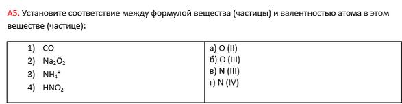 А5. Понятия и законы химии