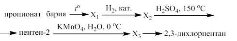 Взаимосвязь органических соединений
