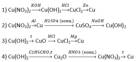 классы неорганических веществ